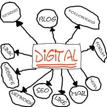 Wandtafel mit Schriftzügen rund um Digitalisierung